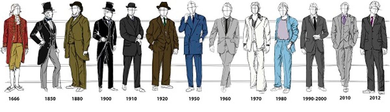 Istoria costumului